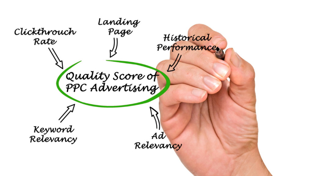 Know More About Working With PPC Ecommerce Agency